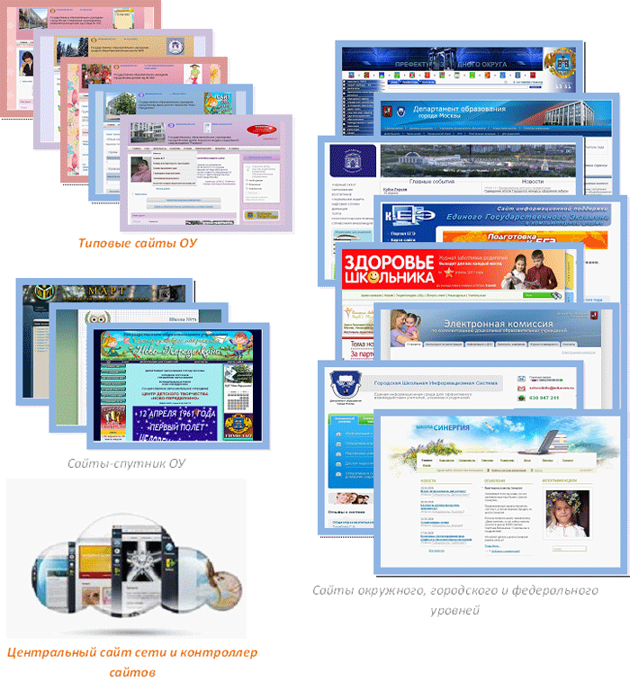 скриншоты сайтов